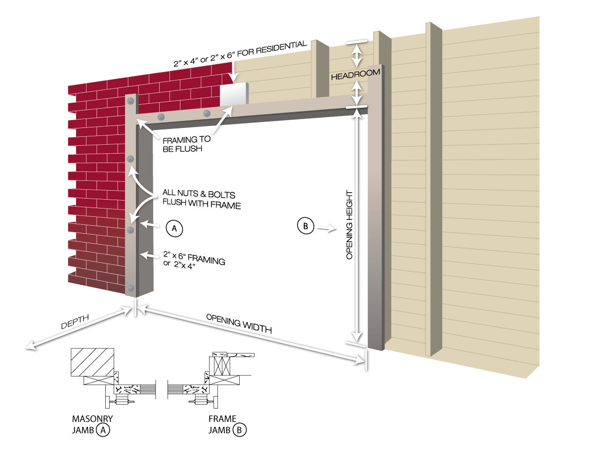 Jamb Diagram Aurora Overhead Door